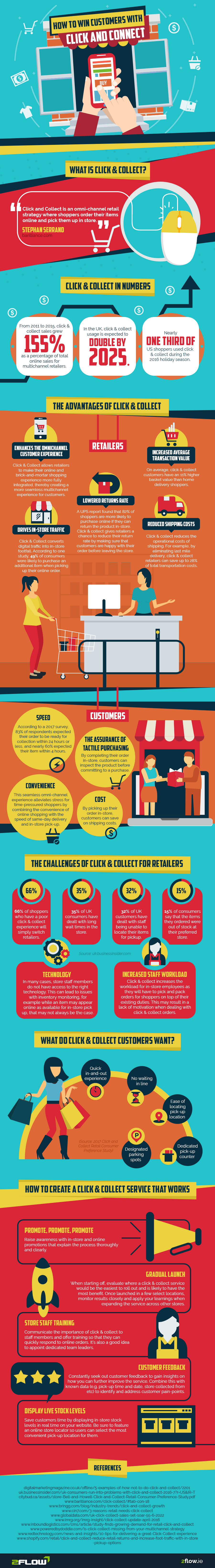 How to win customers with click and collect